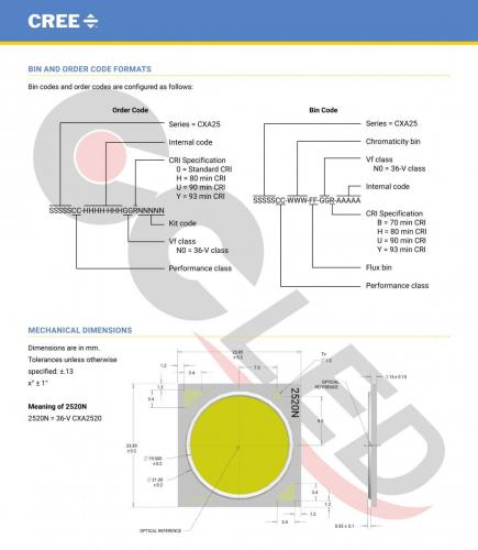 Cree XLamp CXA2520 LED Data Sheet